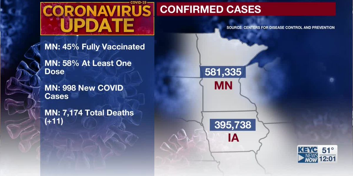 Governor Tim Walz expected to announce loosening of COVID-19 restrictions as vaccinations increase