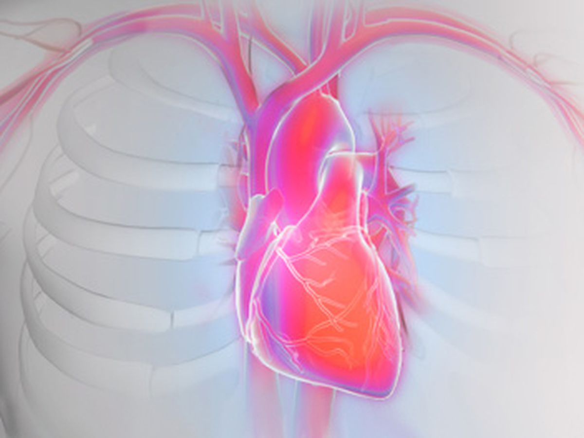 Inflammation, rheumatologic disorders and heart health