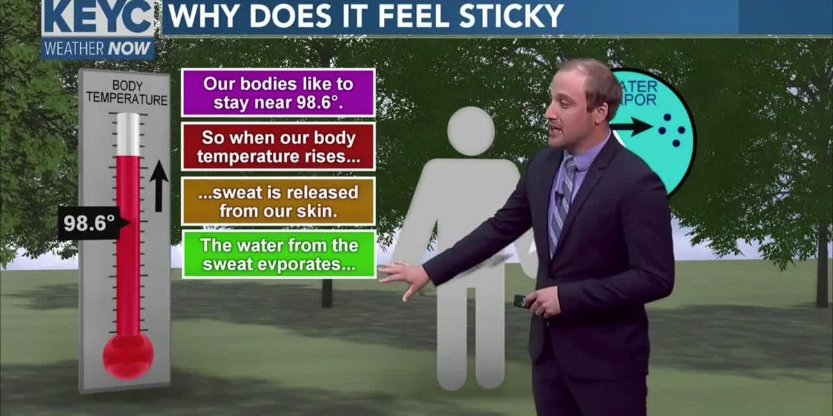 Why you feel 'sticky' when it is humid out