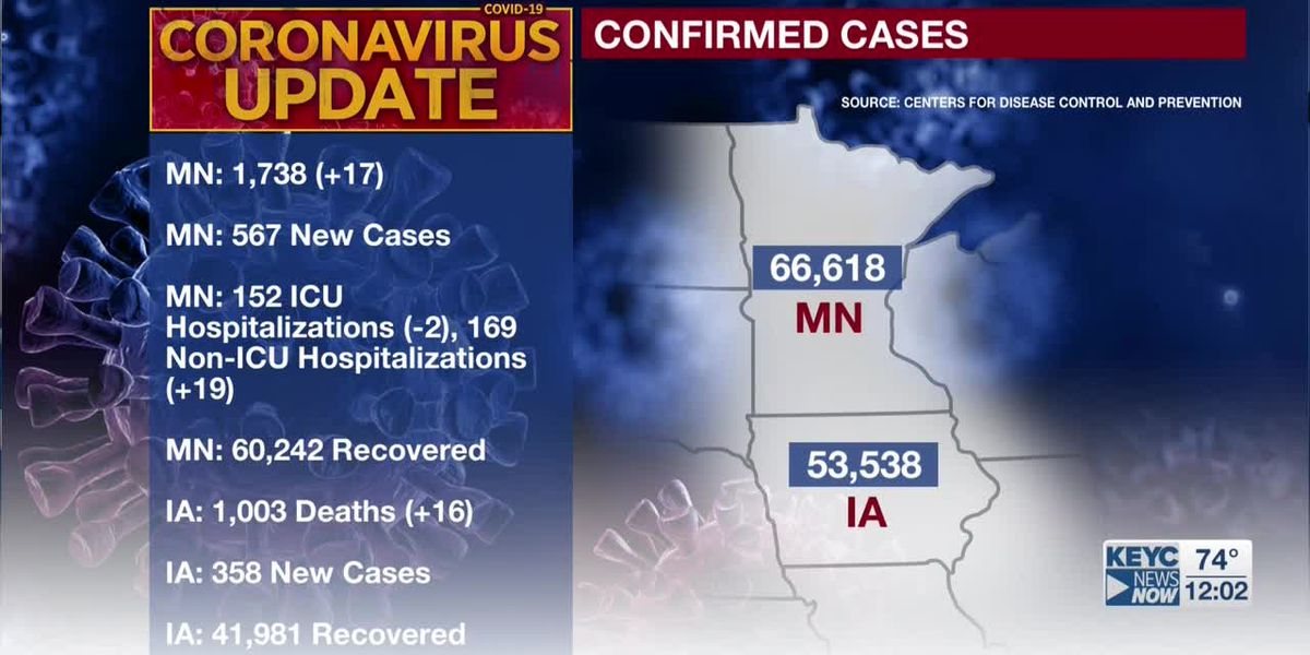 MDH: 17 additional deaths tied to COVID-19 in Minnesota; 567 new confirmed positive cases