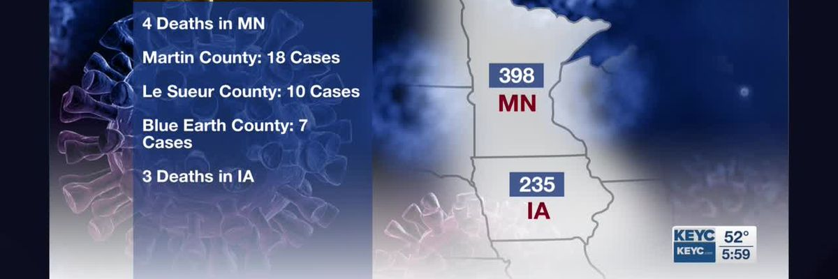 MDH: 4 total deaths from COVID-19 in Minnesota; total cases at 398