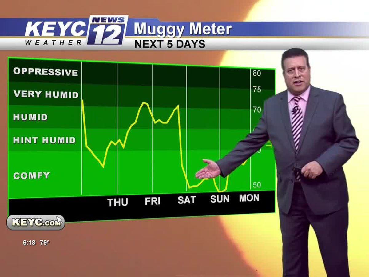 KEYC News 12 Weather Forecast